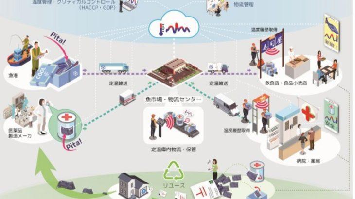 東京大や三井不動産、日立物流、バイクリスタルが長寿命で再利用可能な温度・振動感知の無線電子タグ実験に成功