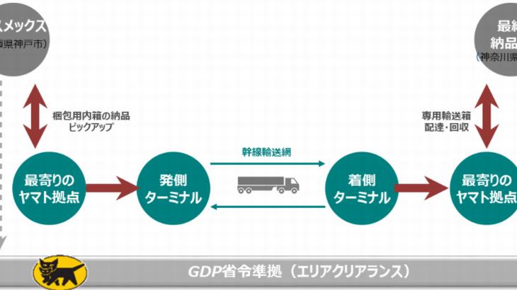 ヤマトロジスティクスとシスメックス、マイナス70度以下でGDP準拠の超低温帯輸送サービスを開始へ