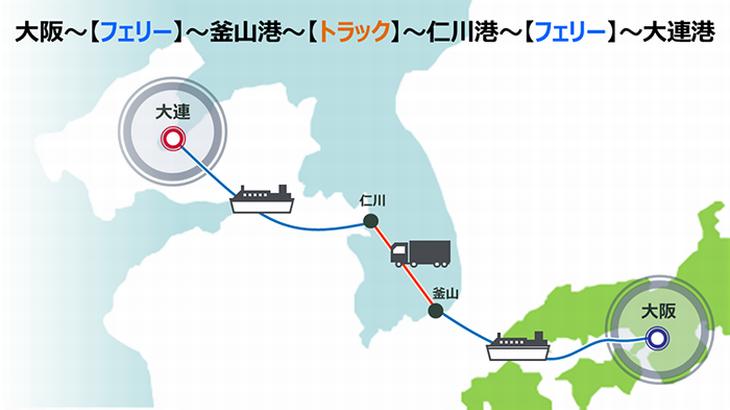 日本通運、大阪~中国・大連でフェリーとトラックの複合一貫輸送サービスを4月開始