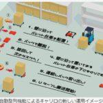 【動画】ZMP、物流支援ロボットにパレット自動整列機能を追加