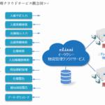 ニチレイロジ、荷主向けにリアルタイムで物流情報管理可能なクラウドサービスを無償提供