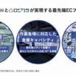 佐川グローバルロジとロジクラ、「Xフロンティア」活用したEC事業者向けフルフィルメントサービスを5月開始へ