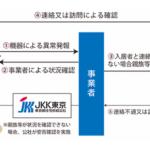 東京都住宅供給公社、センサーなど用いたヤマトの高齢者見守りサービスを年内導入へ