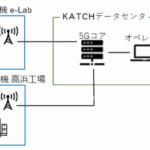 豊田自動織機、工場構内で「ローカル5G」展開の実証実験に着手