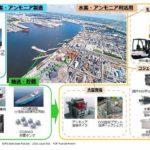 三菱重工と三菱ロジスネクスト、「港湾の脱炭素化」実現へ荷役機器の新モデル開発