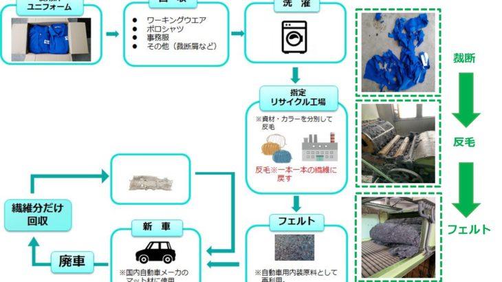 佐川グローバルロジ、使用済みユニフォームを自動車内装へリサイクル