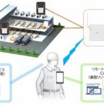 パナソニック、「現場マルチネットワークサービス」に利便性高い「sXGPシステム」追加