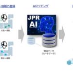 JPR、共同輸送マッチングのモニター企業を募集