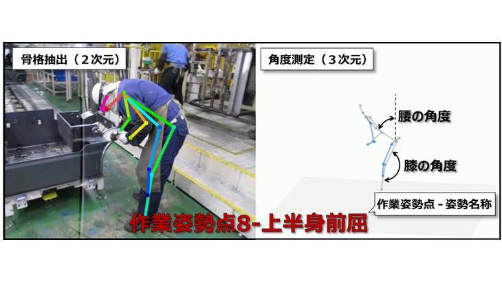 豊田自動織機、人間工学に基づき製造工程の身体負荷解析アルゴリズムを開発