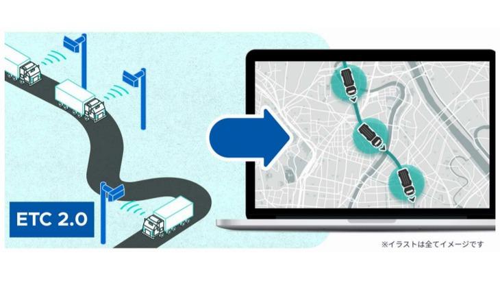 スマートドライブとパナソニック、「ETC2.0」で物流車両の運行管理提供へ