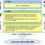 NEXCO東とNTT東、災害時の相互協力協定を締結
