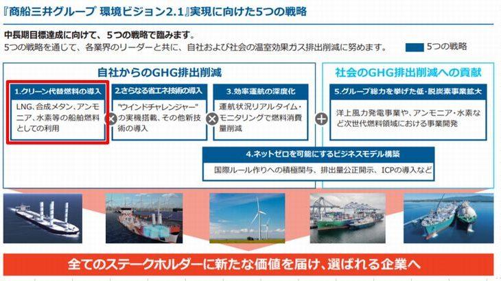 商船三井、バイオ燃料を使用した自動車船の試験航行を実施