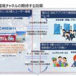 船井総研ロジ、中国のオンライン旅行会社大手トリップ・ドットコムと業務提携