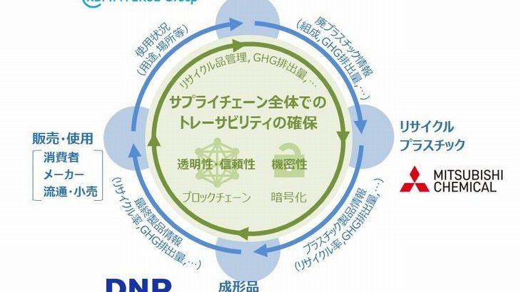 DNPや三菱ケミカルなど、原料から最終製品まで追跡可能なサプライチェーン構築の実証試験