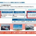 商船三井、豪オリジン・エナジーと「グリーンアンモニア」のサプライチェーン構築で連携