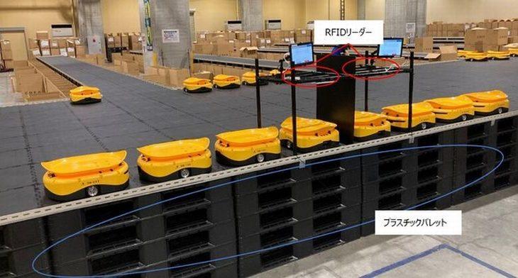 【動画】プラスオートメーション、佐川グローバルロジにソーティングロボットシステムを提供