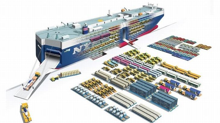 「量子インスパイアード技術」を自動車専用船の積み付け計画作成に導入、年間4000時間削減可能に