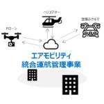 テラドローン、三井物産グループと空飛ぶクルマの事業化で業務提携