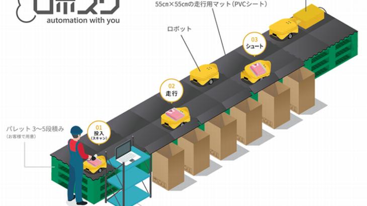 プラスオートメーション、ロボットRaaSで月額30万円からのスターターパック提供開始