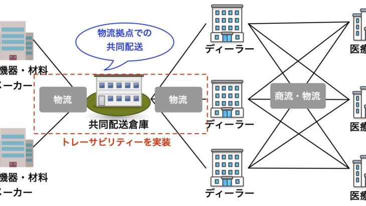 chaintope、ムトーと医療機器・材料の共同配送実現へブロックチェーン技術使ったトレーサビリティの実証実験