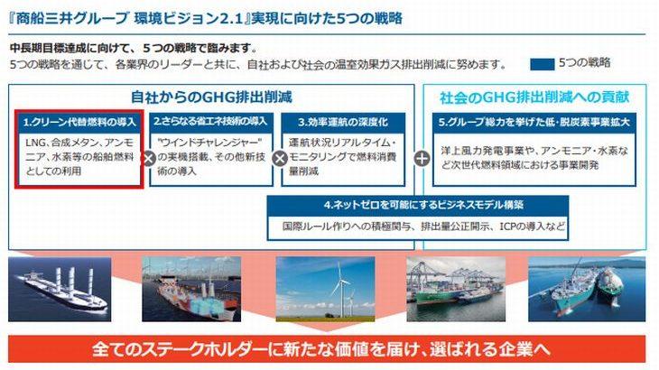 商船三井、独MANが開発中のアンモニア燃料機関発注へ基本協定書を締結