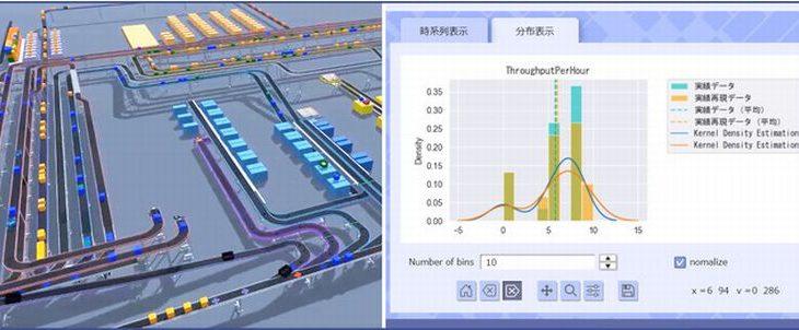 AI活用の最新鋭3Dシミュレーターを共同開発、工場や物流施設内の作業を高精度に再現