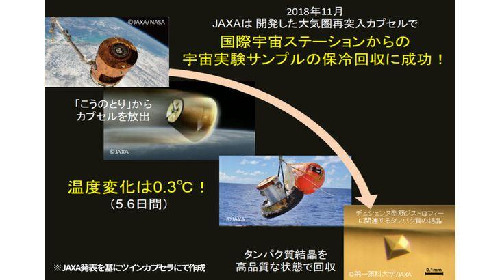 JAXA発ベンチャーとタイガー魔法瓶、宇宙開発で得た技術をワクチン輸送などに転用へ